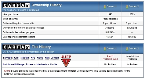 Carfax Free Report - Ownership and Title History